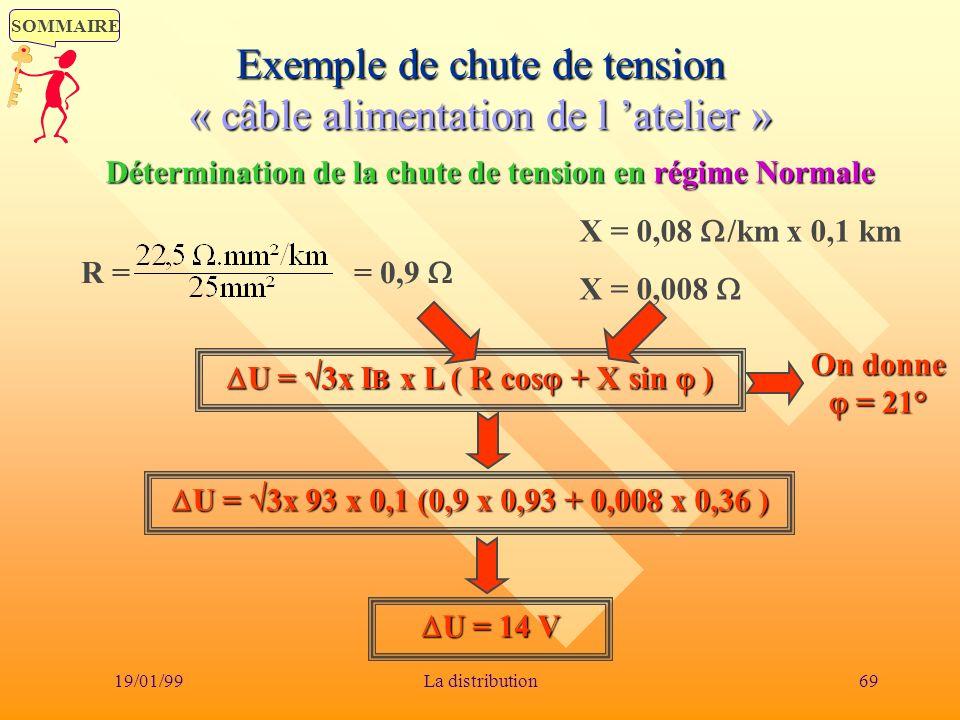 SOMMAIRE 19/01/9969La distribution Exemple de chute de tension « câble alimentation de l atelier » U = 3x I B x L ( R cos + X sin ) U = 3x I B x L ( R