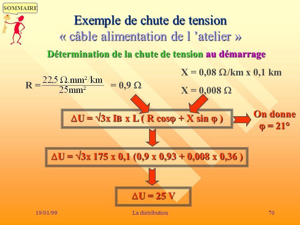 SOMMAIRE 19/01/9970La distribution Exemple de chute de tension « câble alimentation de l atelier » U = 3x I B x L ( R cos + X sin ) U = 3x I B x L ( R