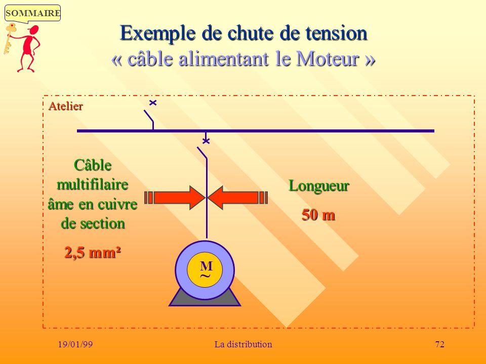 SOMMAIRE 19/01/9972La distribution Exemple de chute de tension « câble alimentant le Moteur » Atelier M~M~ Câble multifilaire âme en cuivre de section