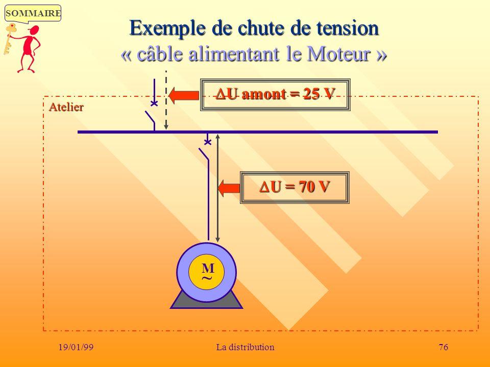 SOMMAIRE 19/01/9976La distribution Exemple de chute de tension « câble alimentant le Moteur » U = 70 V U = 70 V Atelier M~M~ U amont = 25 V U amont =