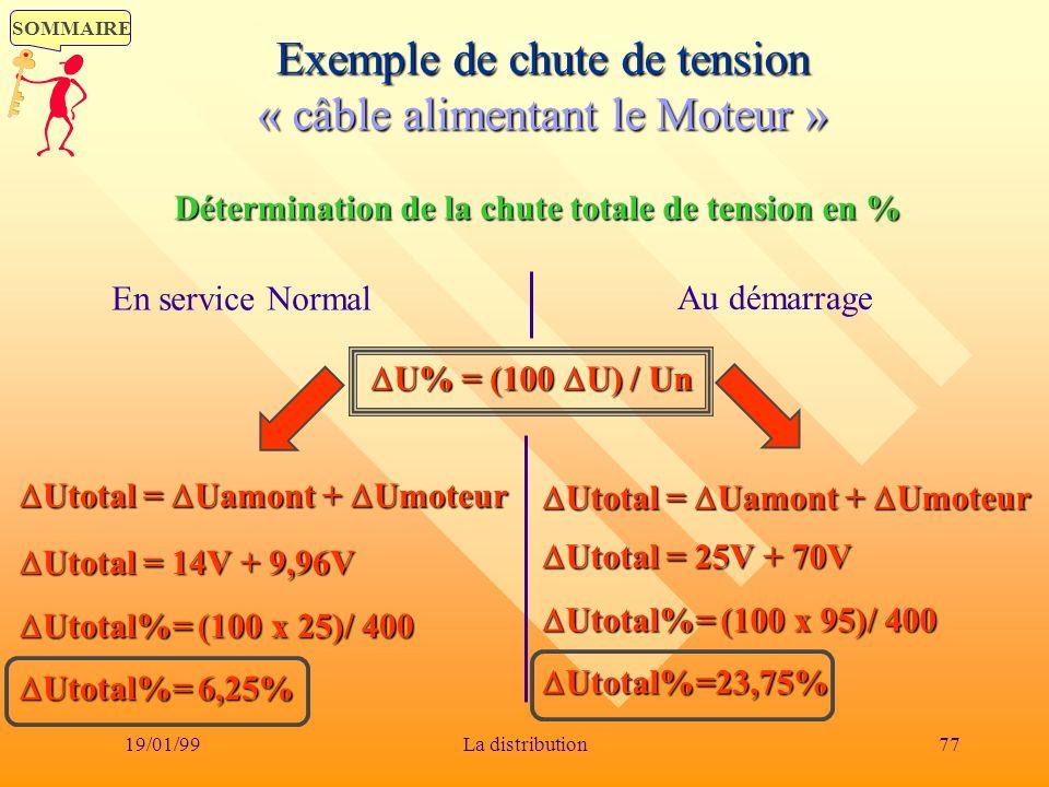 SOMMAIRE 19/01/9977La distribution Exemple de chute de tension « câble alimentant le Moteur » Détermination de la chute totale de tension en % U% = (1