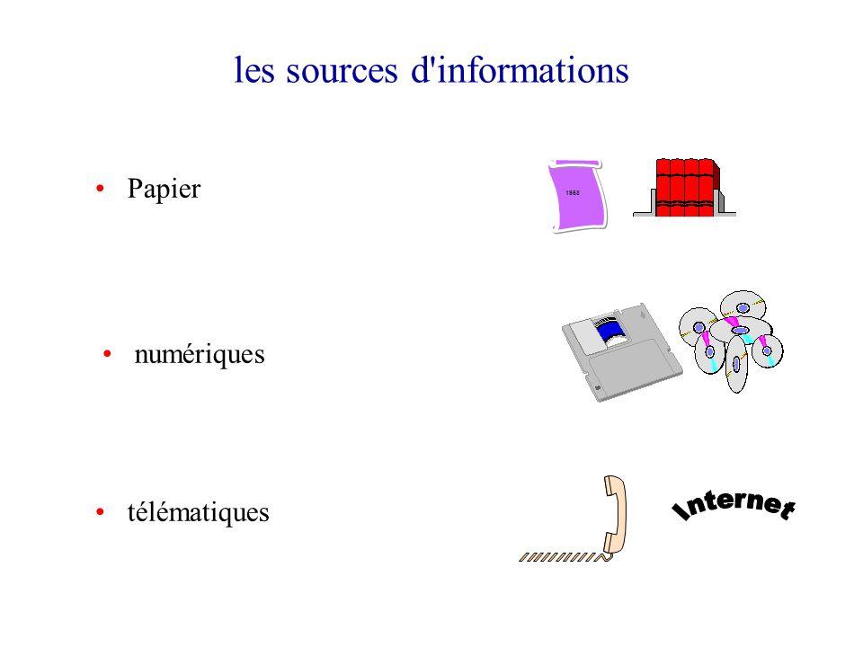 les sources d'informations Papier 1958 numériques télématiques