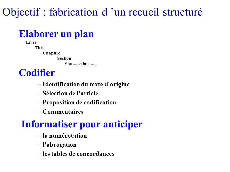 Objectif : fabrication d un recueil structuré Elaborer un plan Livre Titre Chapitre Section Sous-section...... Codifier – Identification du texte d'or