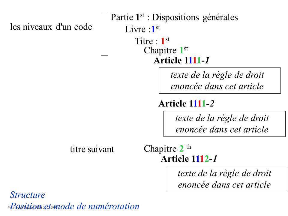 Véronique Tauziac DESS 2003-2004 Partie 1 st : Dispositions générales Titre : 1 st Chapitre 1 st Livre :1 st les niveaux d'un code Article 1111-1 text