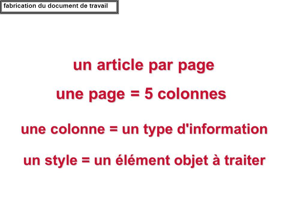 fabrication du document de travail un article par page une page = 5 colonnes une colonne = un type d'information un style = un élément objet à traiter