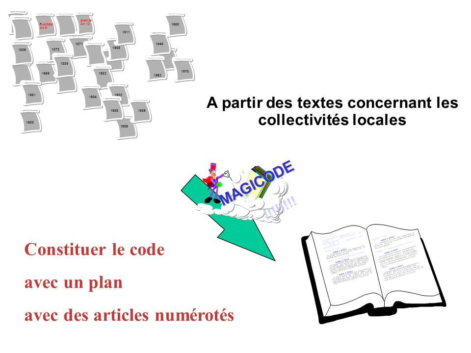 A partir des textes concernant les collectivités locales Constituer le code avec un plan avec des articles numérotés 1871 fructidor An 9 prairial An 1