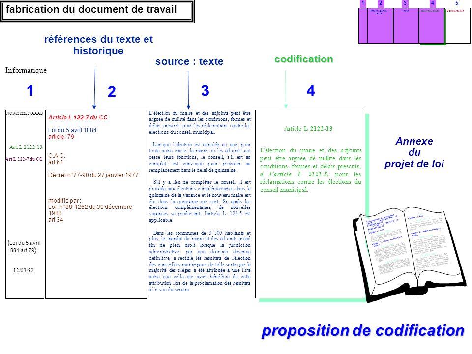 fabrication du document de travail codification références du texte et historique source : texte 3 L'élection du maire et des adjoints peut être argué
