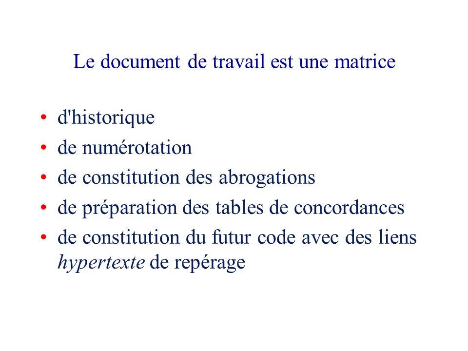 Le document de travail est une matrice d'historique de numérotation de constitution des abrogations de préparation des tables de concordances de const