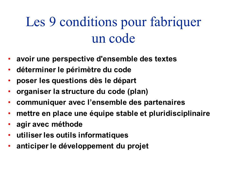 Les 9 conditions pour fabriquer un code avoir une perspective d'ensemble des textes déterminer le périmètre du code poser les questions dès le départ