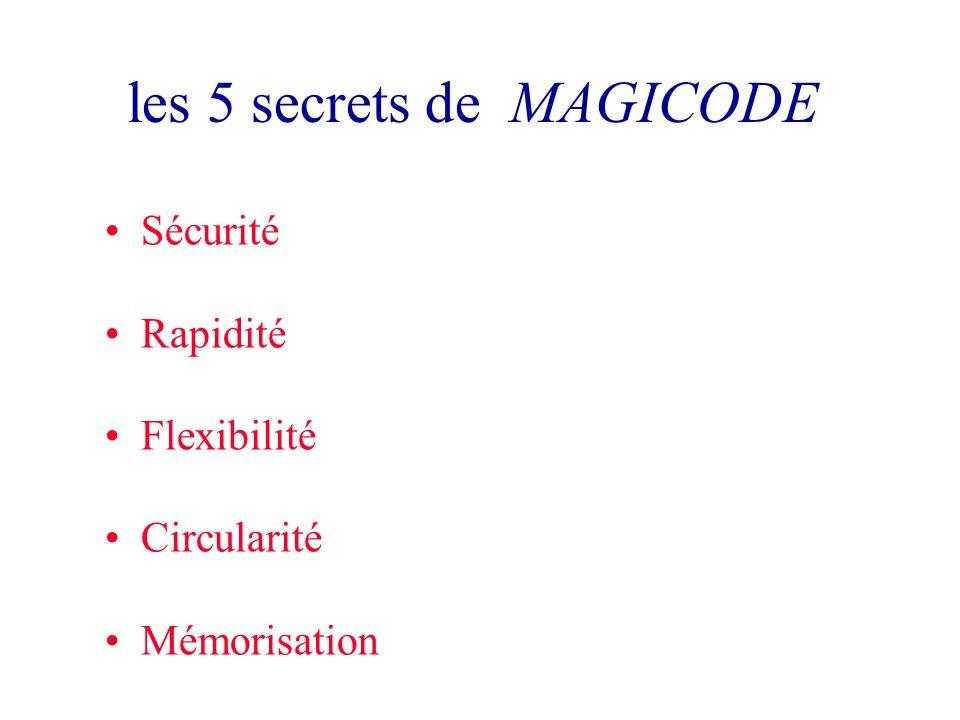 les 5 secrets de MAGICODE Sécurité Rapidité Flexibilité Circularité Mémorisation