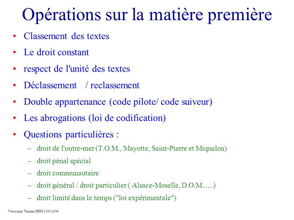 Véronique Tauziac DESS 2003-2004 Opérations sur la matière première Classement des textes Le droit constant respect de l'unité des textes Déclassement
