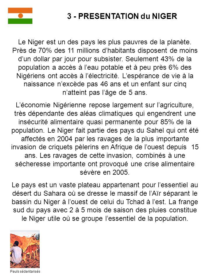Peuls sédentarisés Le Niger est un des pays les plus pauvres de la planète. Près de 70% des 11 millions dhabitants disposent de moins dun dollar par j
