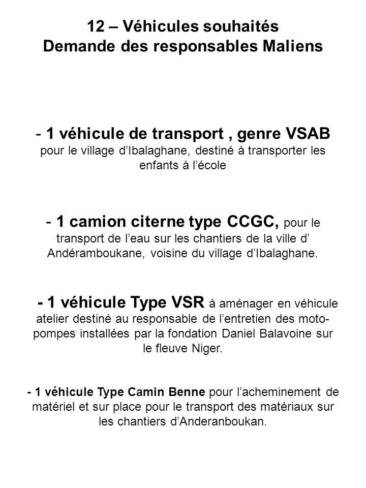 12 – Véhicules souhaités Demande des responsables Maliens - 1 véhicule de transport, genre VSAB pour le village dIbalaghane, destiné à transporter les