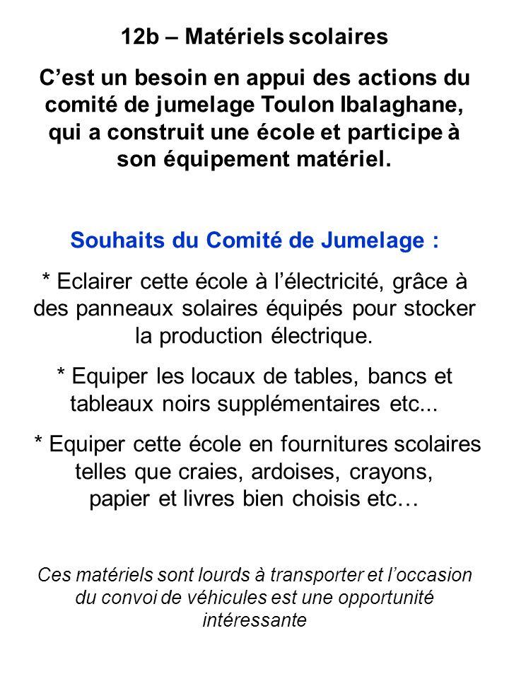 12b – Matériels scolaires Cest un besoin en appui des actions du comité de jumelage Toulon Ibalaghane, qui a construit une école et participe à son éq