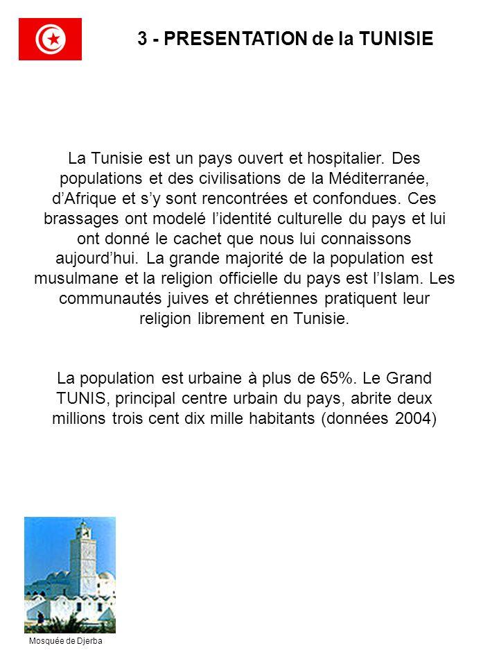 Mosquée de Djerba La Tunisie est un pays ouvert et hospitalier. Des populations et des civilisations de la Méditerranée, dAfrique et sy sont rencontré