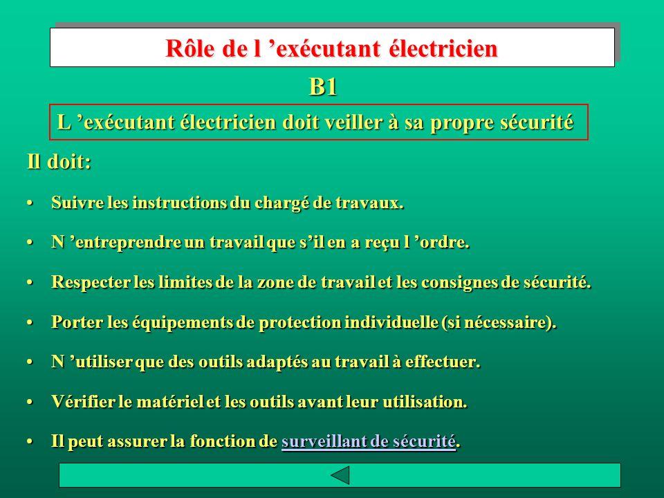 Lexécutant électricien Il agit toujours sur instructions (ordres) écrites ou verbales.Il agit toujours sur instructions (ordres) écrites ou verbales.