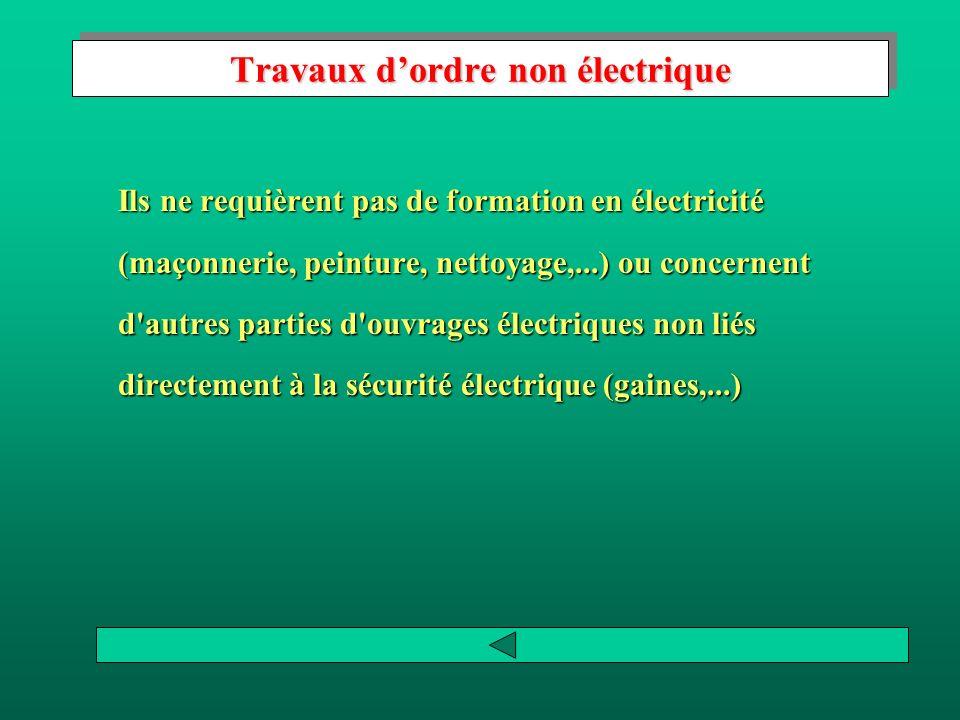 Les travaux Toute opération dont le but est de : réaliser un ouvrage électrique,réaliser un ouvrage électrique, de modifier un ouvrage électrique,de modifier un ouvrage électrique, d entretenir un ouvrage électrique,d entretenir un ouvrage électrique, de réparer un ouvrage électrique.de réparer un ouvrage électrique.