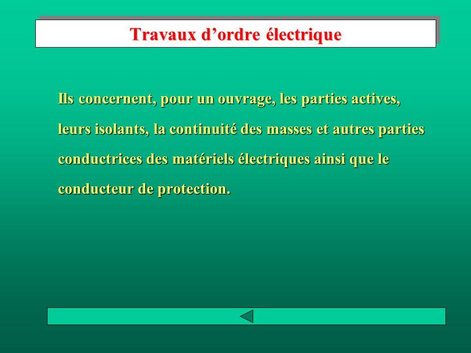 Travaux dordre non électrique Ils ne requièrent pas de formation en électricité (maçonnerie, peinture, nettoyage,...) ou concernent d autres parties d ouvrages électriques non liés directement à la sécurité électrique (gaines,...)