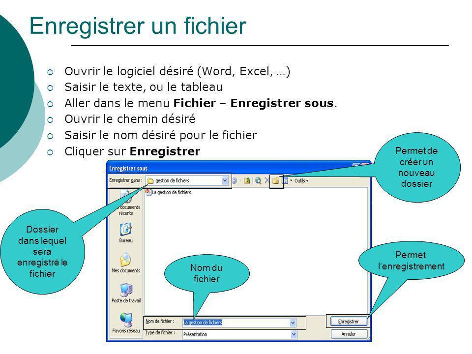 Enregistrer un fichier Ouvrir le logiciel désiré (Word, Excel, …) Saisir le texte, ou le tableau Aller dans le menu Fichier – Enregistrer sous. Ouvrir
