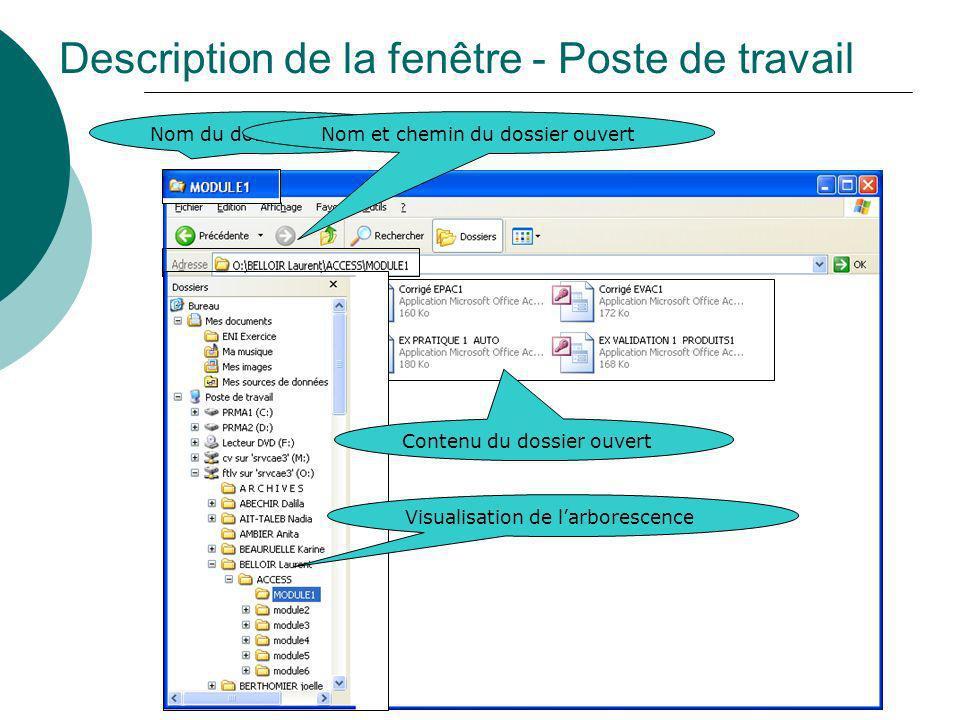 Description de la fenêtre - Poste de travail Nom du dossier ouvertNom et chemin du dossier ouvert Visualisation de larborescence Contenu du dossier ou
