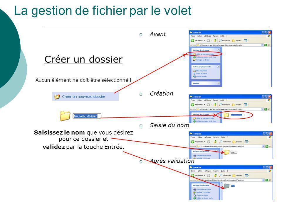 La gestion de fichier par le volet Créer un dossier Aucun élément ne doit être sélectionné ! Saisissez le nom que vous désirez pour ce dossier et vali