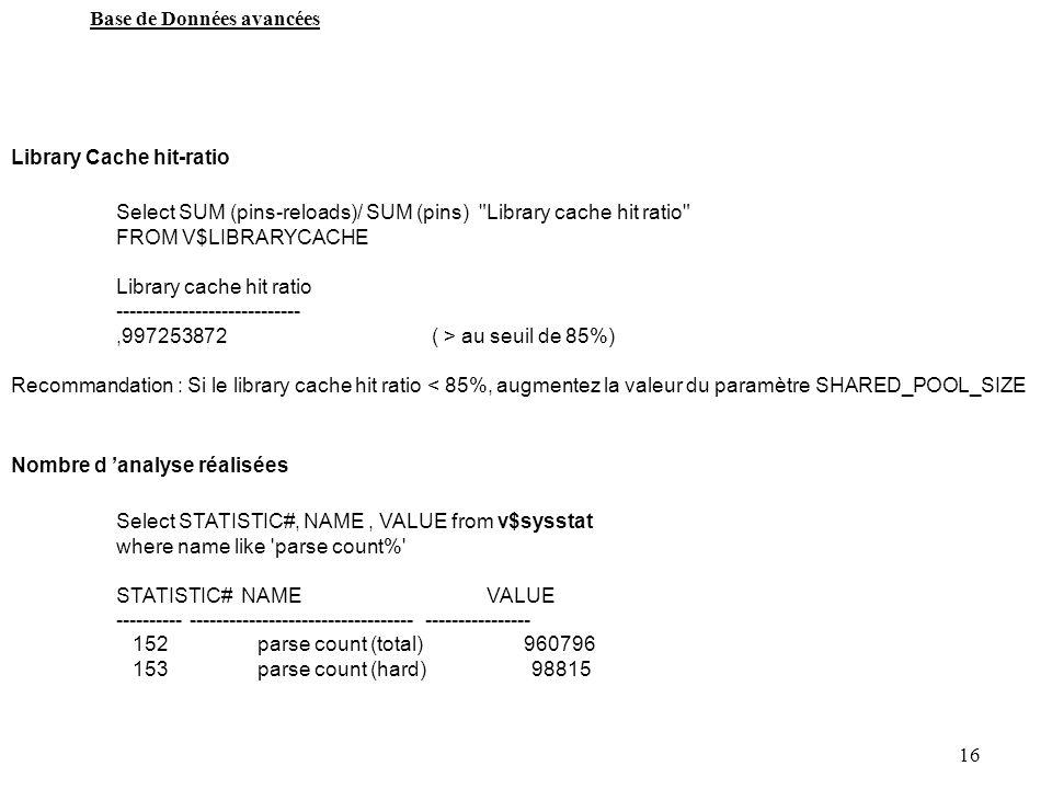 16 Base de Données avancées Library Cache hit-ratio Select SUM (pins-reloads)/ SUM (pins)