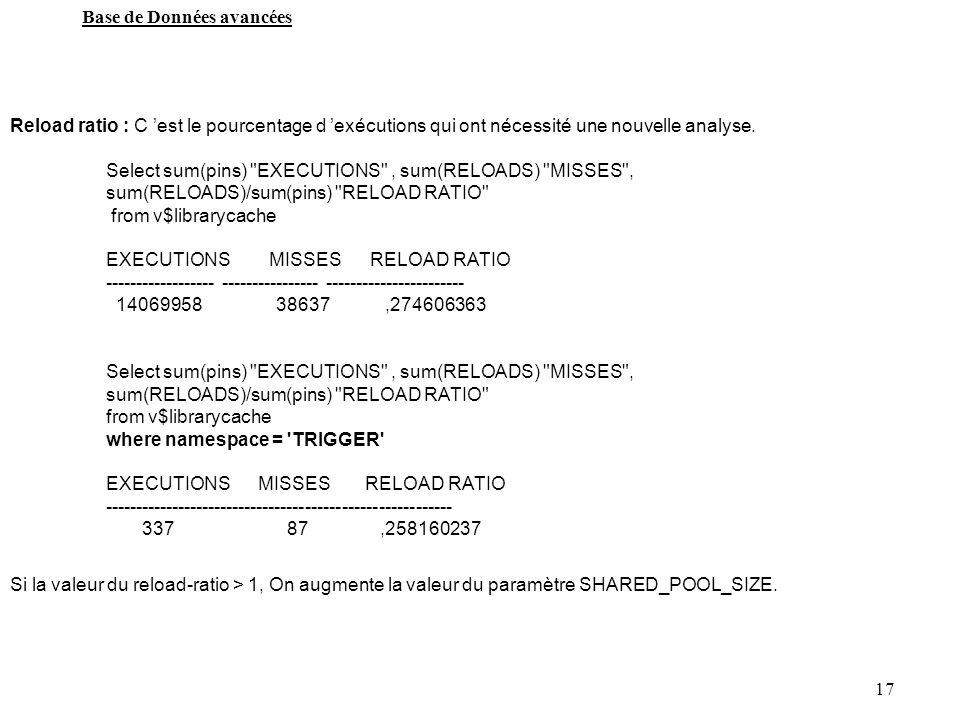 17 Base de Données avancées Reload ratio : C est le pourcentage d exécutions qui ont nécessité une nouvelle analyse. Select sum(pins)