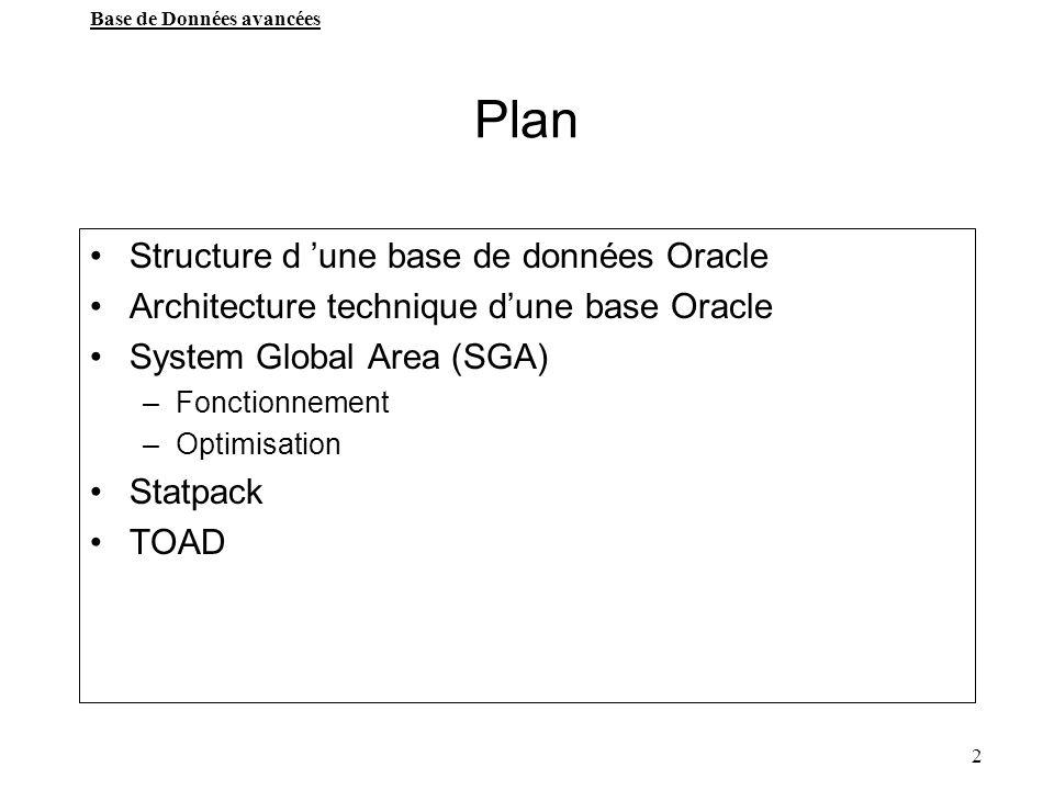 2 Base de Données avancées Plan Structure d une base de données Oracle Architecture technique dune base Oracle System Global Area (SGA) –Fonctionnemen