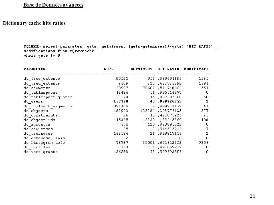 20 Base de Données avancées Dictionary cache hits-ratios