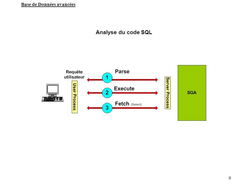 10 Base de Données avancées PARSE : Vérification de la syntaxe de l instruction SQL.