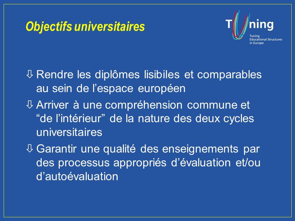 4. Promouvoir la coopération et la collaboration européenne pour le développement de la qualité, de la performance et de la transparence (=critères de