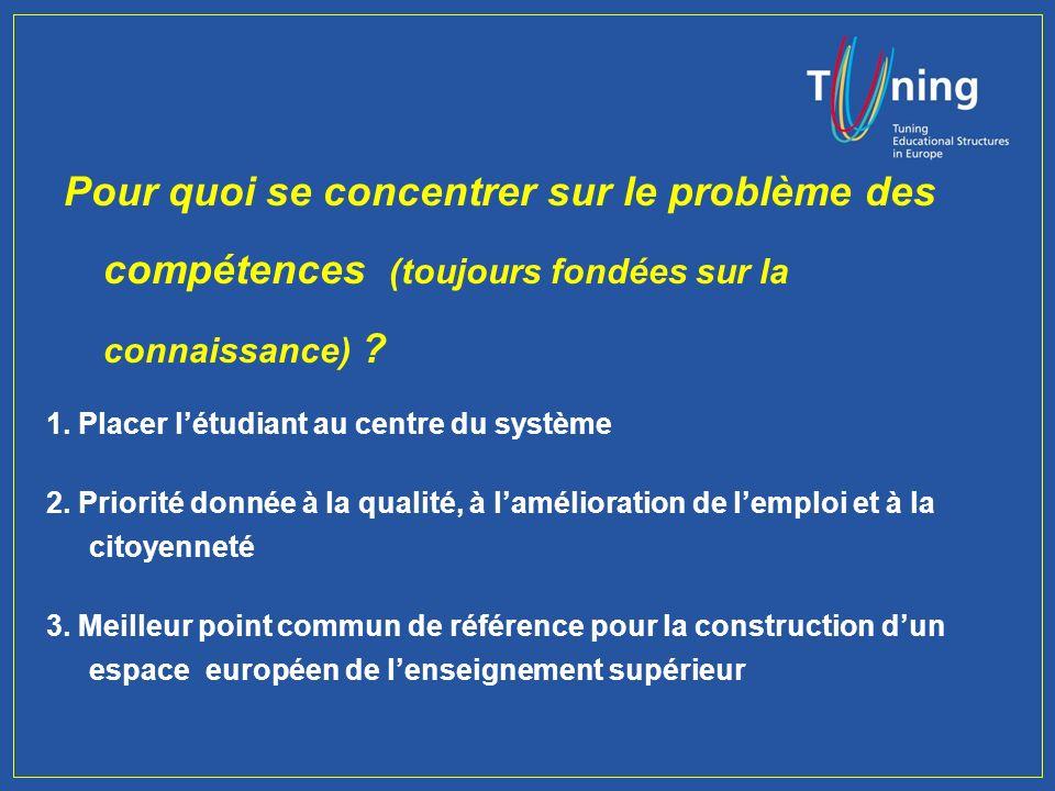 Quatre lignes dapproche : òLigne 1 : compétences générales òLigne 2 : compétences spécifiques disiplinaires òLigne 3 : ECTS comme système de transfert et de capitalisation òLigne 4 : approches pédagogiques, évaluation et qualité