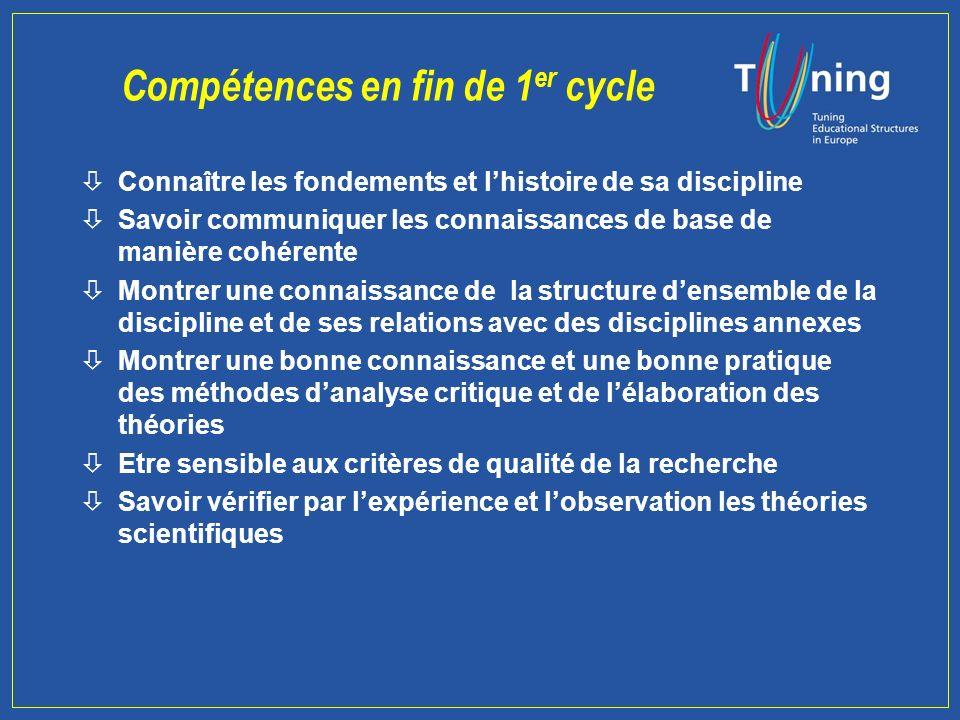 Ligne 2: Compétences spécifiques disciplinaires Objectif : définir par une approche disciplinaire des niveaux de qualification pour les 1 er et 2 ème cycles à partir des connaissances/compétences acquises (priorité accordée aux savoirs)