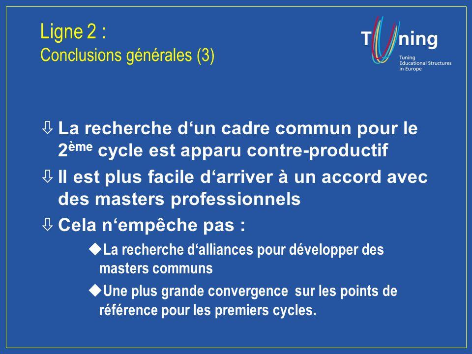 Ligne 2 : Conclusions générales (2) òDiversité dapproches entre les différents groupes disciplinaires mais òUn cadre commun semble possible pour le premier cycle.
