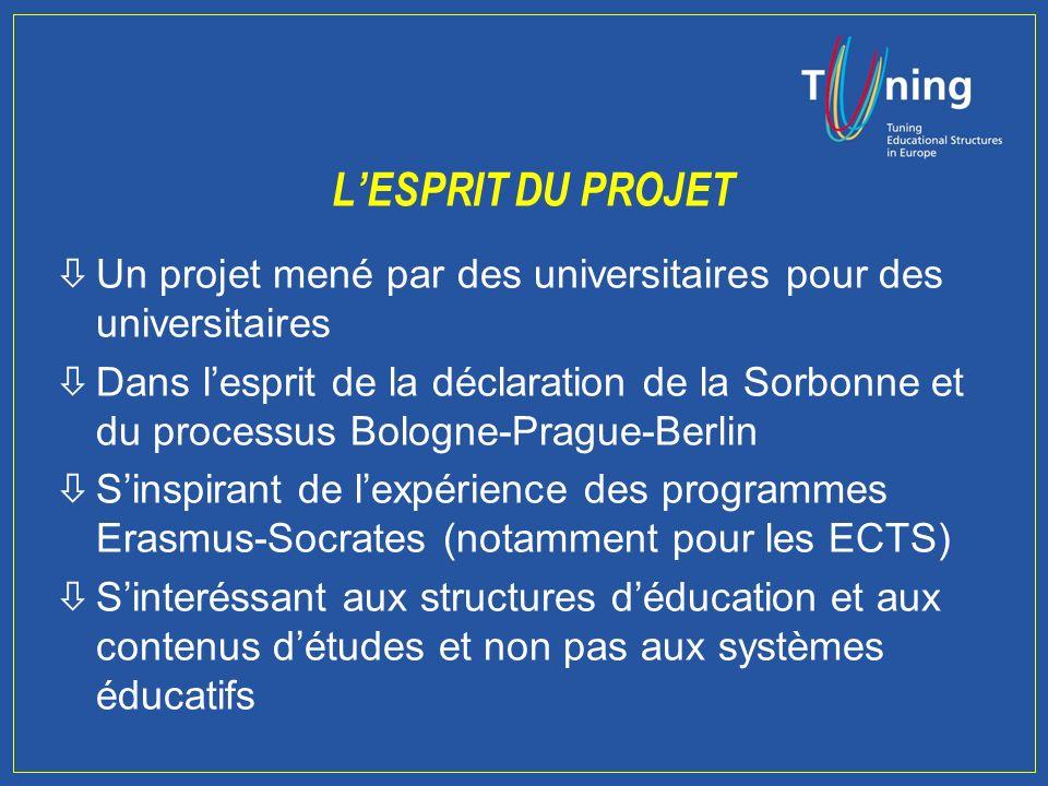 Projet coordonné par les Universités de Deusto (Bilbao) et de Groningen avec le soutien de la Commission Européenne