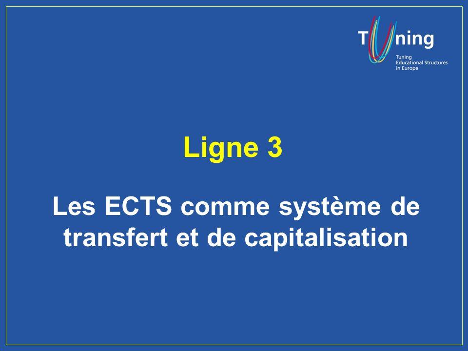 Ligne 2 : Conclusions générales (6) òCe nest quà partir de telles plateformes spécifiques aux disciplines, réflechissant sur lappropriation des savoirs, les compétences disciplinaires et les profils professionnels, que lon peut créer la transparence et identifier une cohérence des enseignements à léchelle européenne.