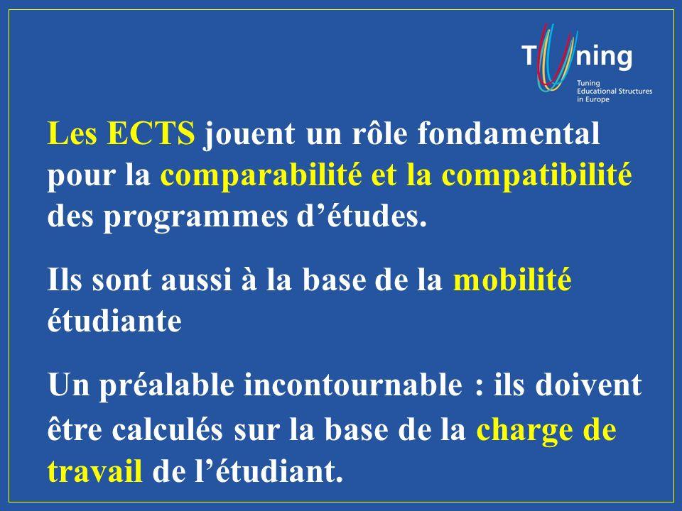 Ligne 3 Les ECTS comme système de transfert et de capitalisation