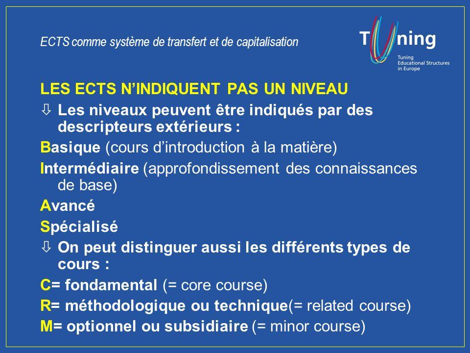 ECTS comme système de transfert et de capitalisation ECTS ET CHARGE DE TRAVAIL òCalculer le volume de travail en terme de crédits est une gros problème qui relève de léquipe pédagogique, discipline par discipline.