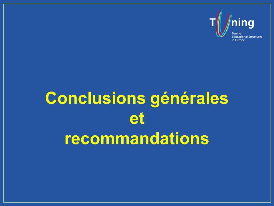 Problèmes de lévaluation et de la garantie de qualité l La responsabilité des Universités est engagée l Cest un devoir vis-à-vis des usagers l Une variété de méthodes l Expérience pilote de TEEP 2002 l Discussion du schéma p.