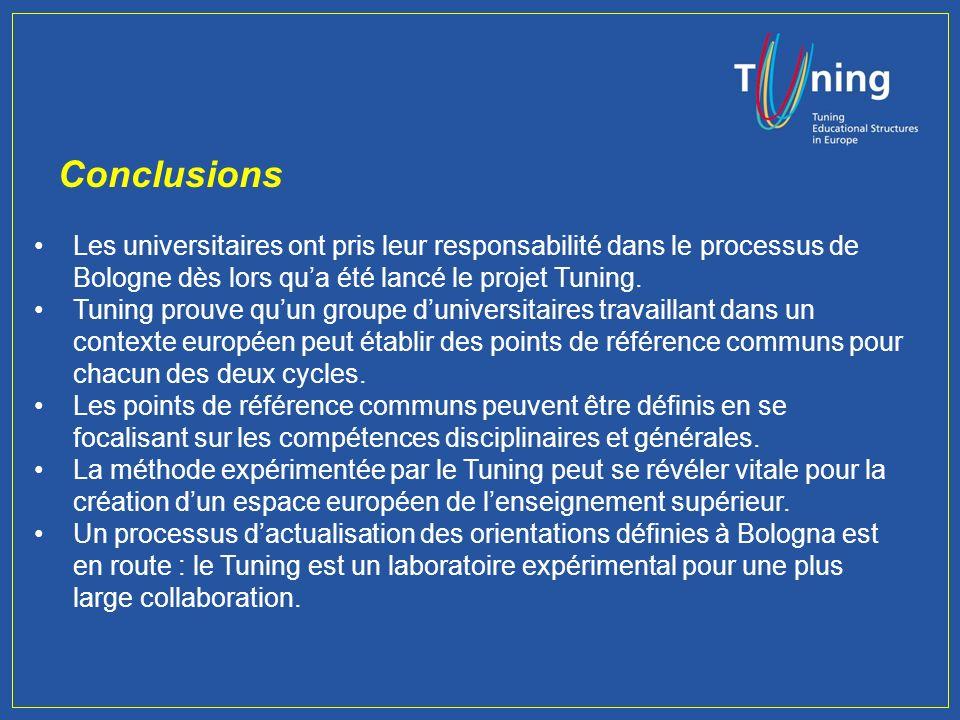 Conclusions générales et recommandations