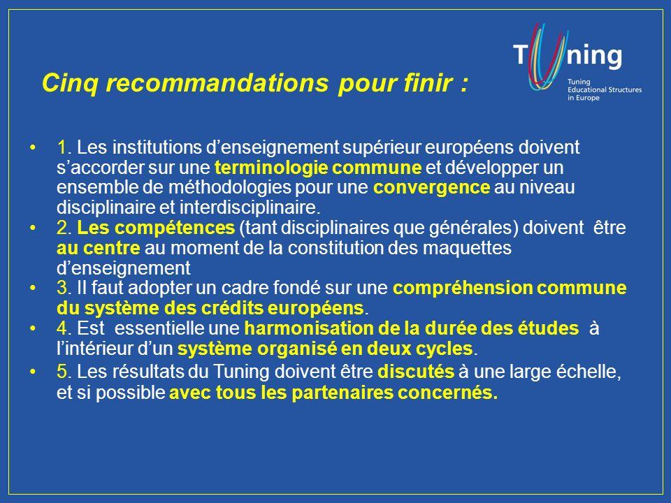 Conclusions Les universitaires ont pris leur responsabilité dans le processus de Bologne dès lors qua été lancé le projet Tuning.