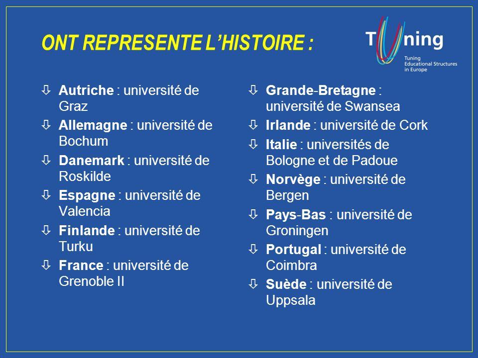 Plus de cents universités partenaires et sept matières pilotes : Mathématiques Histoire Géologie Sciences de léducation Etudes commerciales Physique Chimie