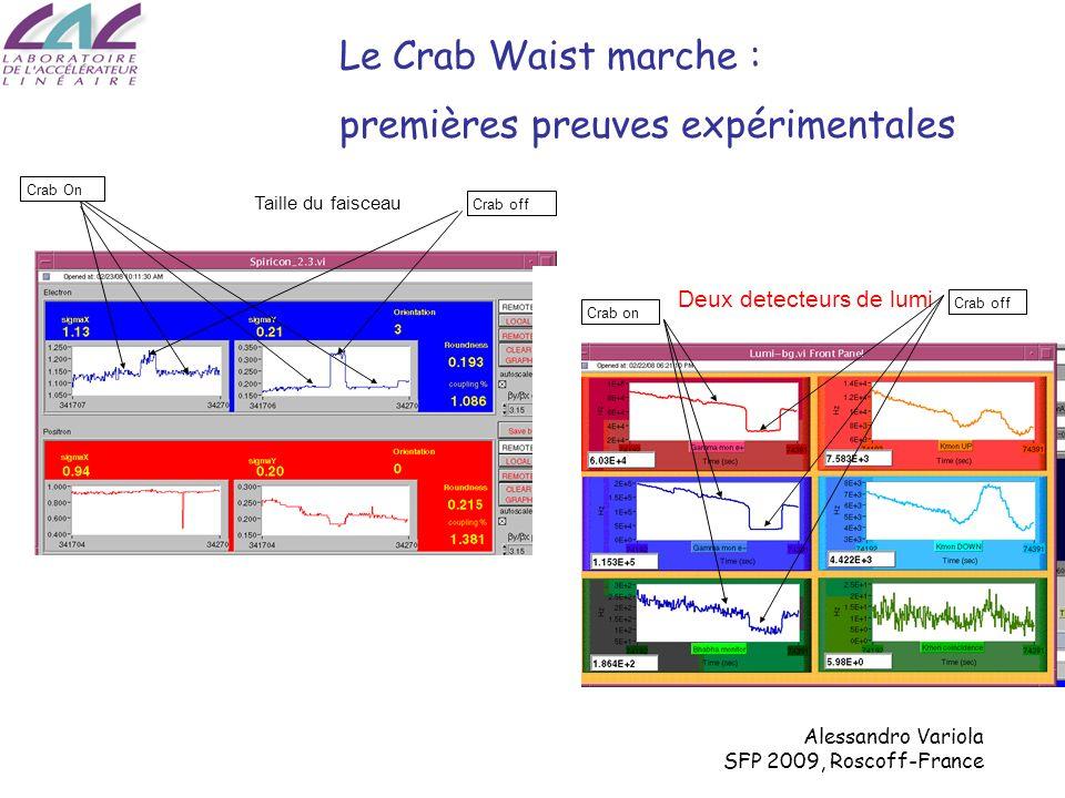 Alessandro Variola SFP 2009, Roscoff-France Le Crab Waist marche : premières preuves expérimentales Taille du faisceau Craboff CrabOn Deux detecteurs de lumi Craboff Crabon