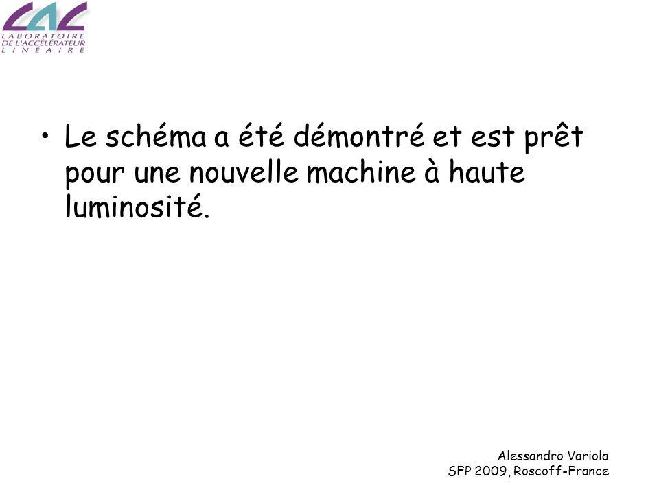 Alessandro Variola SFP 2009, Roscoff-France Le schéma a été démontré et est prêt pour une nouvelle machine à haute luminosité.