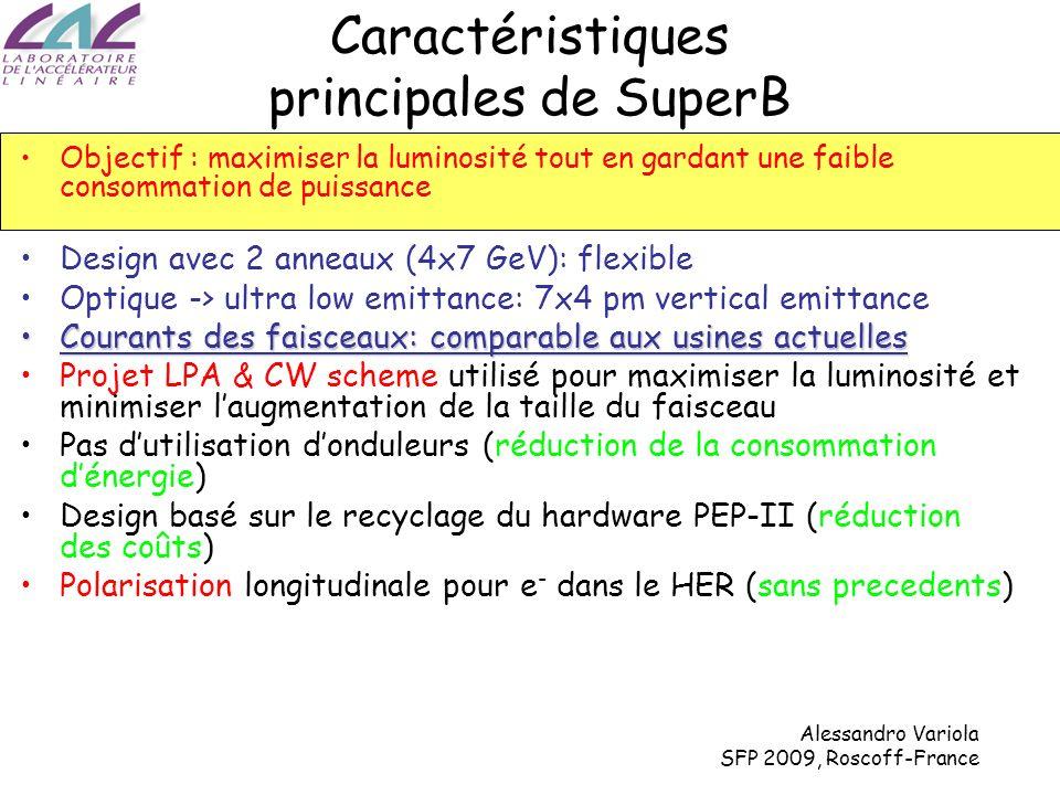 Alessandro Variola SFP 2009, Roscoff-France Caractéristiques principales de SuperB Objectif : maximiser la luminosité tout en gardant une faible consommation de puissance Design avec 2 anneaux (4x7 GeV): flexible Optique -> ultra low emittance: 7x4 pm vertical emittance Courants des faisceaux: comparable aux usines actuellesCourants des faisceaux: comparable aux usines actuelles Projet LPA & CW scheme utilisé pour maximiser la luminosité et minimiser laugmentation de la taille du faisceau Pas dutilisation donduleurs (réduction de la consommation dénergie) Design basé sur le recyclage du hardware PEP-II (réduction des coûts) Polarisation longitudinale pour e - dans le HER (sans precedents)