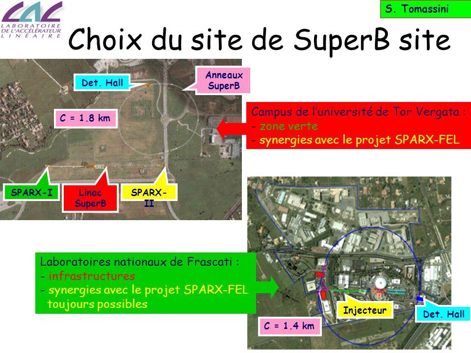 Alessandro Variola SFP 2009, Roscoff-France SPARX-I Linac SuperB SPARX- II Det.