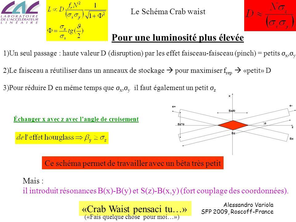 Alessandro Variola SFP 2009, Roscoff-France Petite surface de collision : x / Mais langle introduit des résonances !!!.