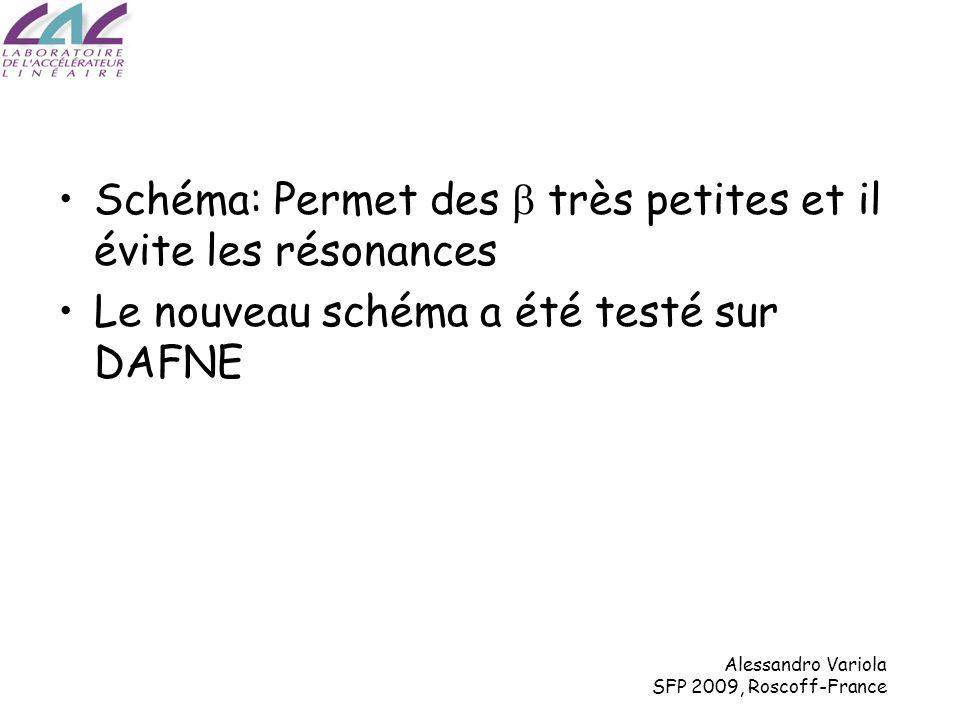 Alessandro Variola SFP 2009, Roscoff-France Schéma: Permet des très petites et il évite les résonances Le nouveau schéma a été testé sur DAFNE