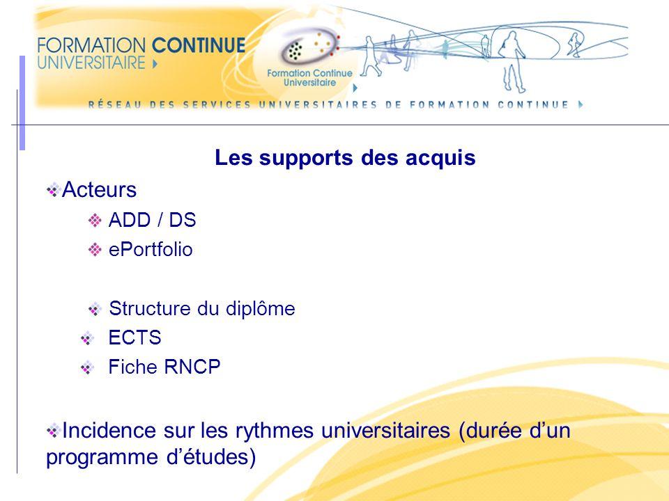 Les supports des acquis Acteurs ADD / DS ePortfolio Structure du diplôme ECTS Fiche RNCP Incidence sur les rythmes universitaires (durée dun programme