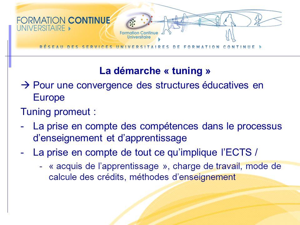 La démarche « tuning » Pour une convergence des structures éducatives en Europe Tuning promeut : -La prise en compte des compétences dans le processus